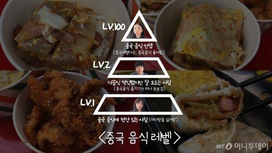 5가지 전병 시리즈를 정복하기 위해 나선 세 멤버의 중국 음식 레벨