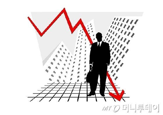 불확실성 커진 미중 무역협상…증시 1%대 하락 출발