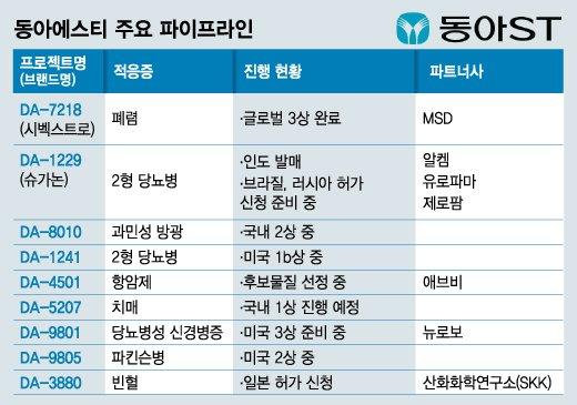 그래픽=김현정 디자인 기자