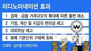 """""""숨긴 돈 내놓아라""""(?)…리디노미네이션 토론회 흥행한 숨은 이유"""