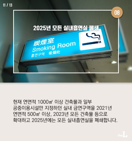 """[카드뉴스] 담배 종결전…""""실내 흡연 근절"""""""