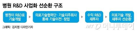 [MT리포트] 서울대 의대간 아들 '창업수업' 듣는다고?