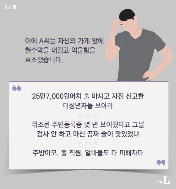 [카드뉴스] '미성년 신분증 위조' 속은 업주 구제한다