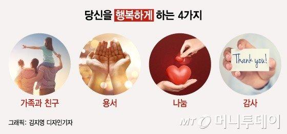 /삽화=김지영 디자이너