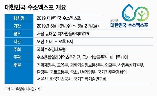 오늘부터 '수소 위크' 글로벌 전문가 서울 집결