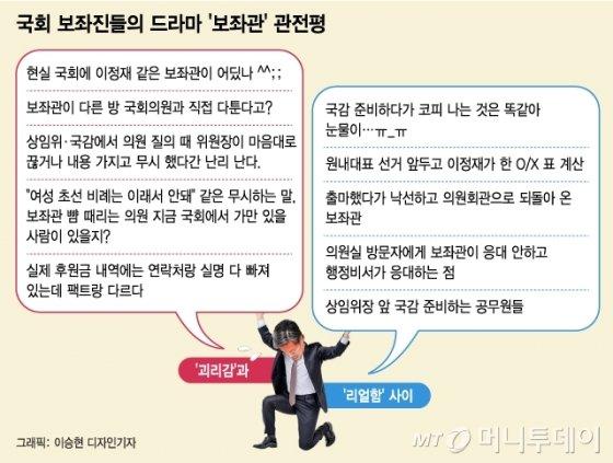 """'연봉 8330만원' 여의도 보좌관…""""이정재는 절대 없다"""""""