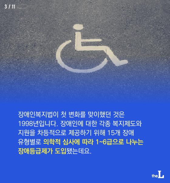 [카드뉴스] 31년만에 개정 '장애등급제'