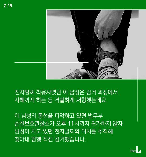 [카드뉴스] 전자발찌 착용자 심야 외출 제한한다