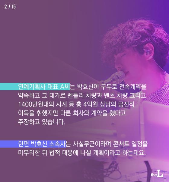 [카드뉴스] 박효신 또 피소…이유는?