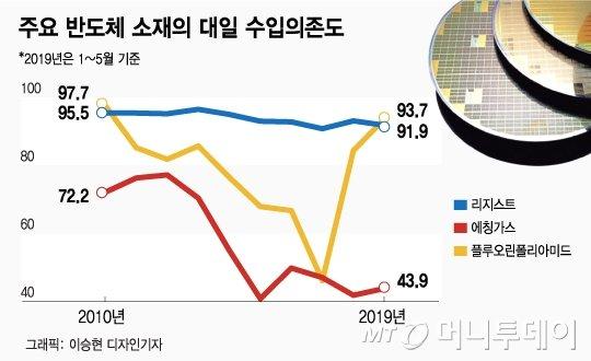 이재용 日출장·김상조-총수 회동 '비공개 신중모드' 이유는