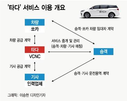 [MT리포트] 승객 성희롱·난폭운전…'타다'가 불편해졌다