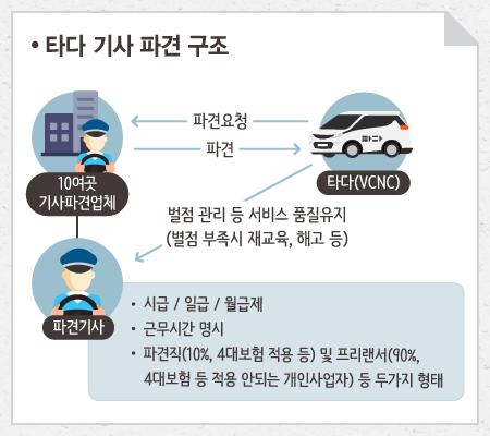 /그래픽=박의정 디자이너