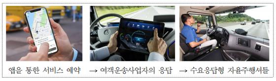 태생부터 계획도시…자율주행차 운행 '최고 입지'