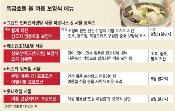 '여름 호캉스족 잡아라'…중복 보양식 마케팅 나선 특급호텔