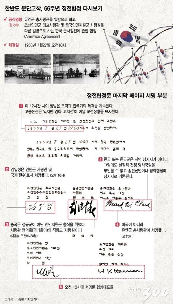 1953년 정전협정문 분석/그래픽=이승현 디자인기자