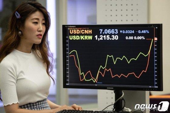 (서울=뉴스1)  6일 오후 서울 영등포구 한국거래소 모니터에 달러·위안 환율이 7.0663을, 원·달러 환율은 1215.3원을 나타내고 있다.