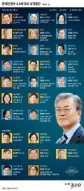 [그래픽뉴스]반도체·국제금융·사법개혁..'전공'으로 본 8.9 개각