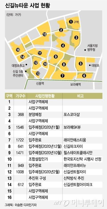 영화속 '범죄도시'가 신흥 '주거도시'로...신길동에 부는 신바람