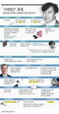 """[그래픽뉴스] """"서해맹산"""" 조국, 서울 법대 최연소 입학에서 장관 후보까지"""