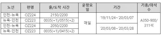아시아나항공 인천-뉴욕 OZ224/223 여객편 운항 스케줄. /자료제공=아시아나항공