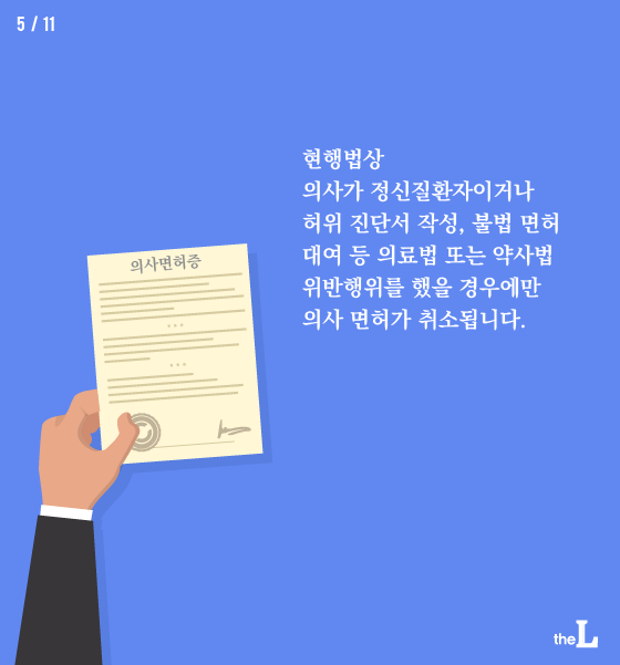 [카드뉴스] 성범죄자도 의사가 된다