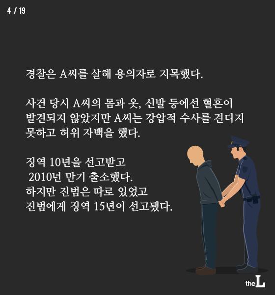 [카드뉴스] 10년 감옥생활 했는데 '무죄', 보상금은…