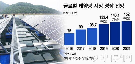 """[르포]""""생태계 파괴는 오해""""…500조 시장으로 발전하는 태양광 인공섬"""