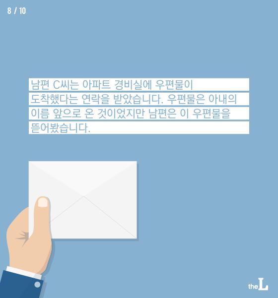 [카드뉴스] 아내 우편물 열어봤다면…처벌 받을까?