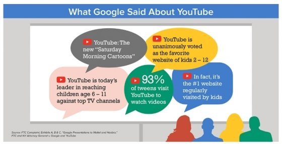 유튜브가 아동 시청자 접근성에 대해 홍보한 내용들. /출처=FTC.