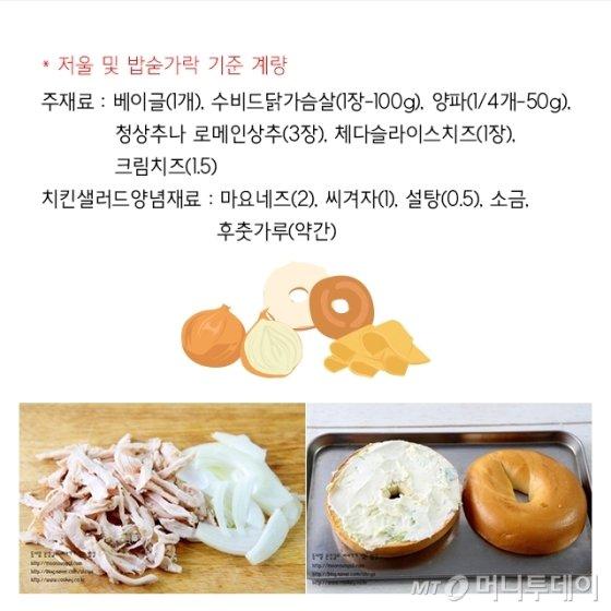 [뚝딱한끼] 성묫길 간식으로 '치킨 베이글 샌드위치'
