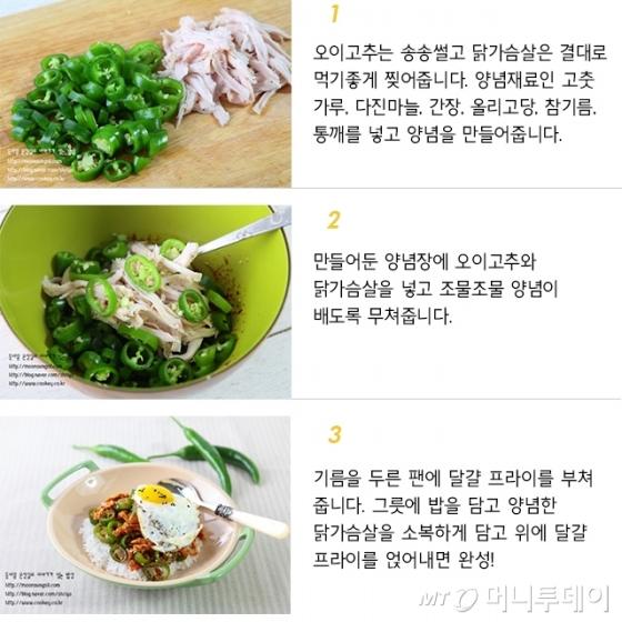 [뚝딱한끼] 매콤 담백한 한끼 '고추+닭 비빔밥'
