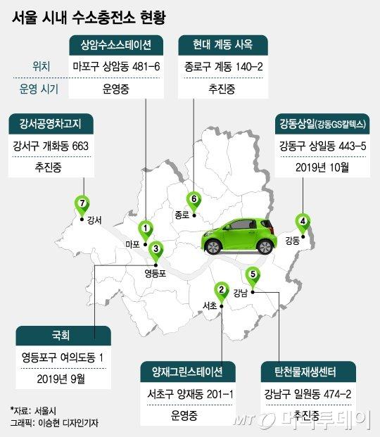 [MT리포트] 세계 첫 '국회 수소 충전소'... '수소경제' 거점 된다