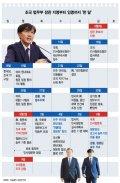 [그래픽뉴스]조국 법무부 장관 지명부터 임명까지 '한 달'