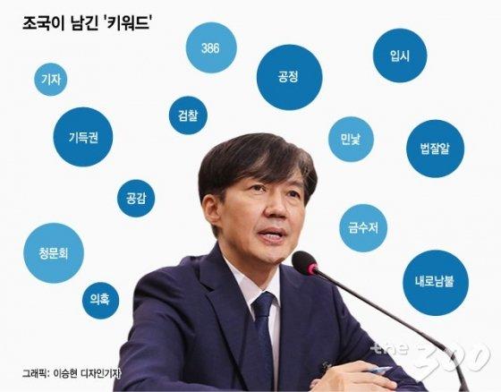 [조국이 남긴 것]진보의 민낯? '조국 정국'에 드러난 한국당의 민낯