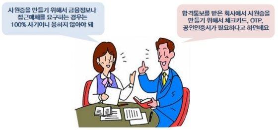 추석연휴에도 쉬지 않는 보이스피싱 '피해 예방법'