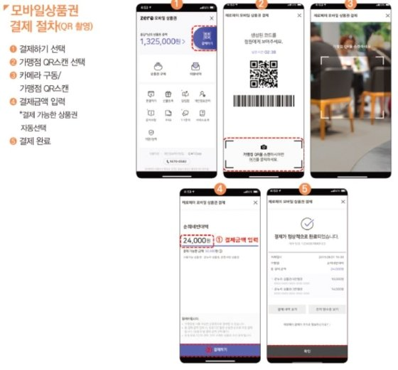 사진제공=소상공인시장진흥공단