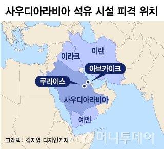 [MT리포트] 사우디發 '오일쇼크' 공포… 기름값 오르나