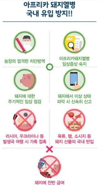 /사진 제공=농림축산검역본부