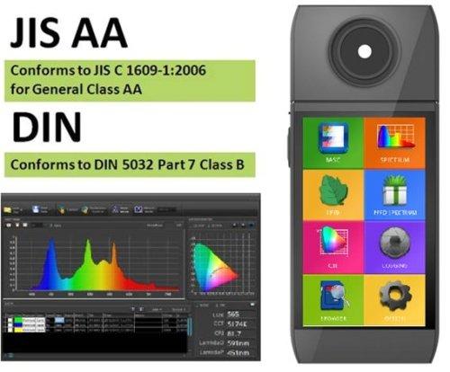 PG200N 제품사진 및 LED의 파장별 Spectrum을 측정한 화면/사진제공=하이랜드코리아