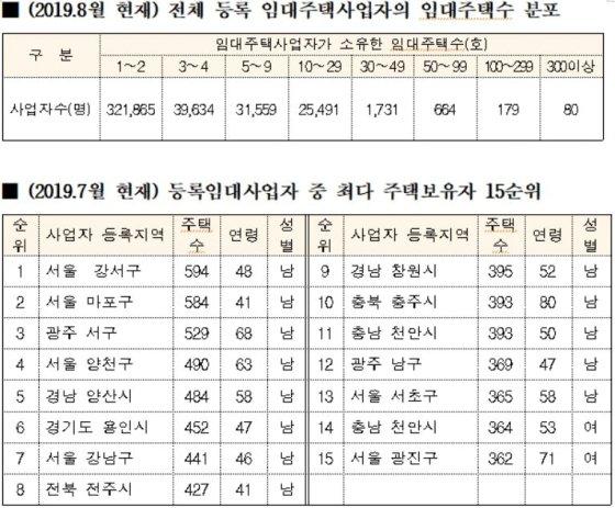 사진= 김상훈 자유한국당 의원