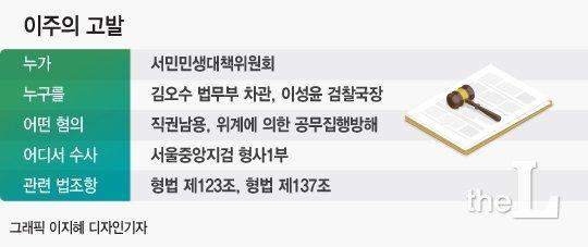 [이주의 고발]'윤석열 배제 수사팀 제안' 법무부 고위간부 직권남용일까?