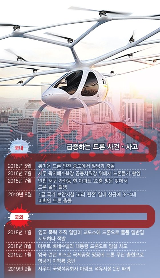 도촬·테러 부추긴 '문명의 이기'…'드론'의 두 얼굴 - 머니투데이 뉴스