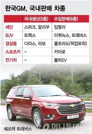 """""""판매직은 어쩌라고…"""" 한국GM 노조, 자사 車 불매 - 머니투데이 뉴스"""