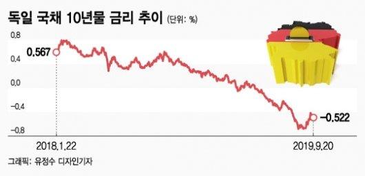 [MT리포트] 혼자 살겠다는 트럼프… 獨·中 '굴뚝 위기' 몰렸다