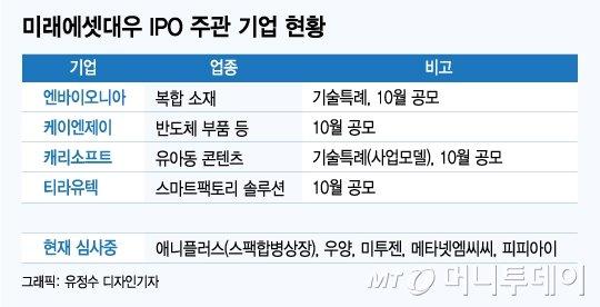 미래에셋대우 IPO 반격 시동..10월 5개 기업 공모 확정