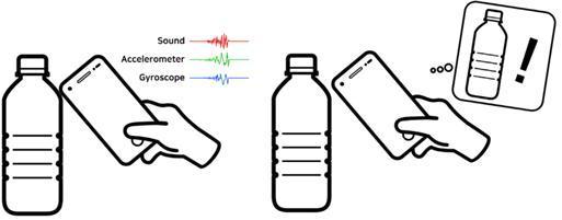 물병에 노크 했을 때의 예시. 노커는 물병에서 생성된 고유 반응을 스마트폰을 통해 분석하여 물병임을 알아내고, 그에 맞는 주문 등의 서비스를 실행 시킨다/자료=KAIST