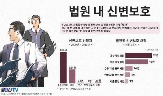 (금태섭 더불어민주당 의원실 제공) © 뉴스1