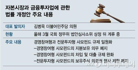 / 그래픽 = 김현정 디자인기자