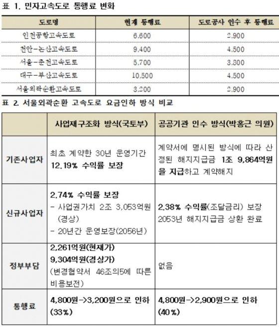 사진= 박홍근 더불어민주당 의원