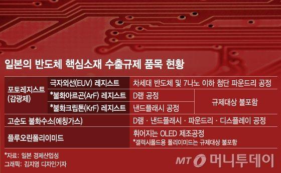 """[MT리포트-下] 노재팬 100일…""""국산화에 자신감"""", """"불매운동은 계속"""""""